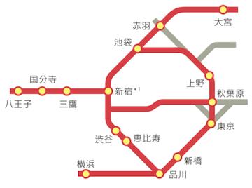 ステーションネットワークセット